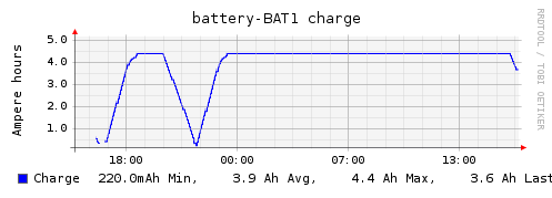 Plugin-battery-charge.png