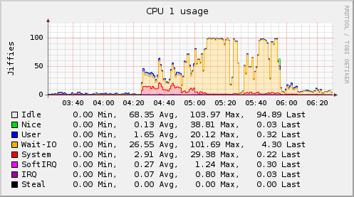 Plugin-cpu.png