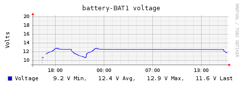 Plugin-battery-voltage.png