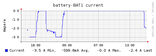 Plugin-battery-current.png
