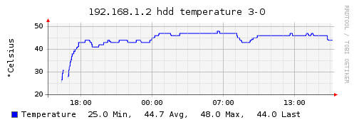 Plugin-hddtemp.png