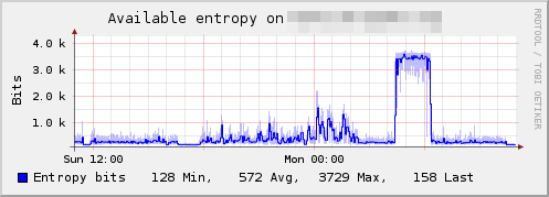 Plugin-entropy.png
