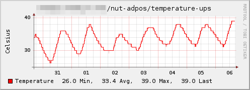 Plugin-nut-temperature.png